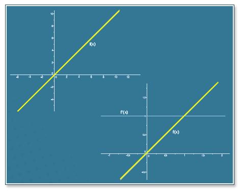 graf_ec_dif.png